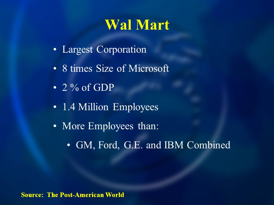 Wal Mart Source: The Post-American World Largest Corporation 8 times Size of Microsoft 2 % of GDP 1.4 Million Employees More Employees than: GM, Ford, G.E.