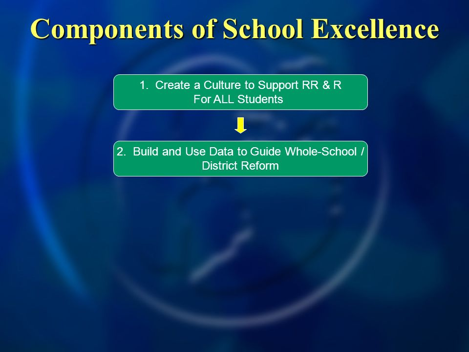 Components of School Excellence 1. Create a Culture to Support RR & R For ALL Students 2. Build and Use Data to Guide Whole-School / District Reform