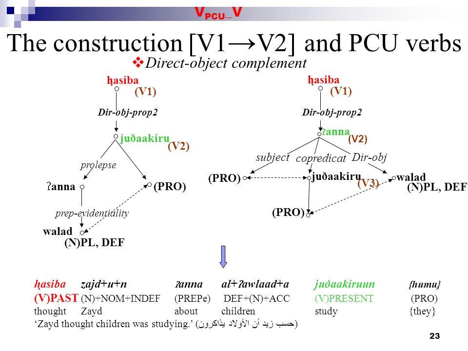23 The construction [V1 V2] and PCU verbs juðaakiru prolepse ʔ anna (PRO) prep-evidentiality walad hasiba Dir-obj-prop2 ʔ anna subject (PRO) copredica