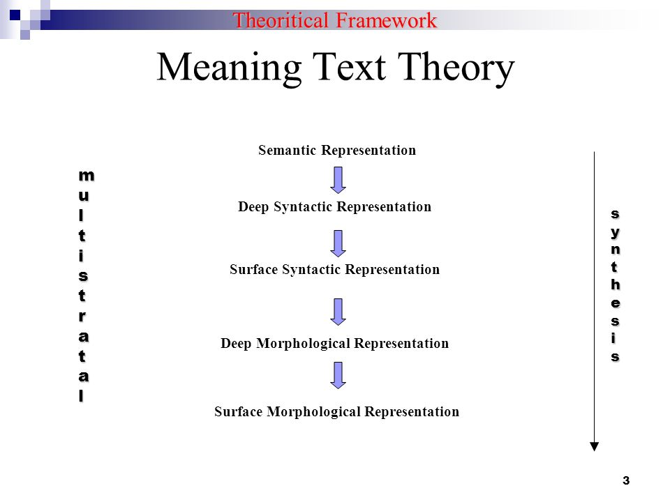 3 Theoritical Framework Semantic Representation synthesissynthesissynthesissynthesis multistratalmultistratalmultistratalmultistratal Deep Syntactic R