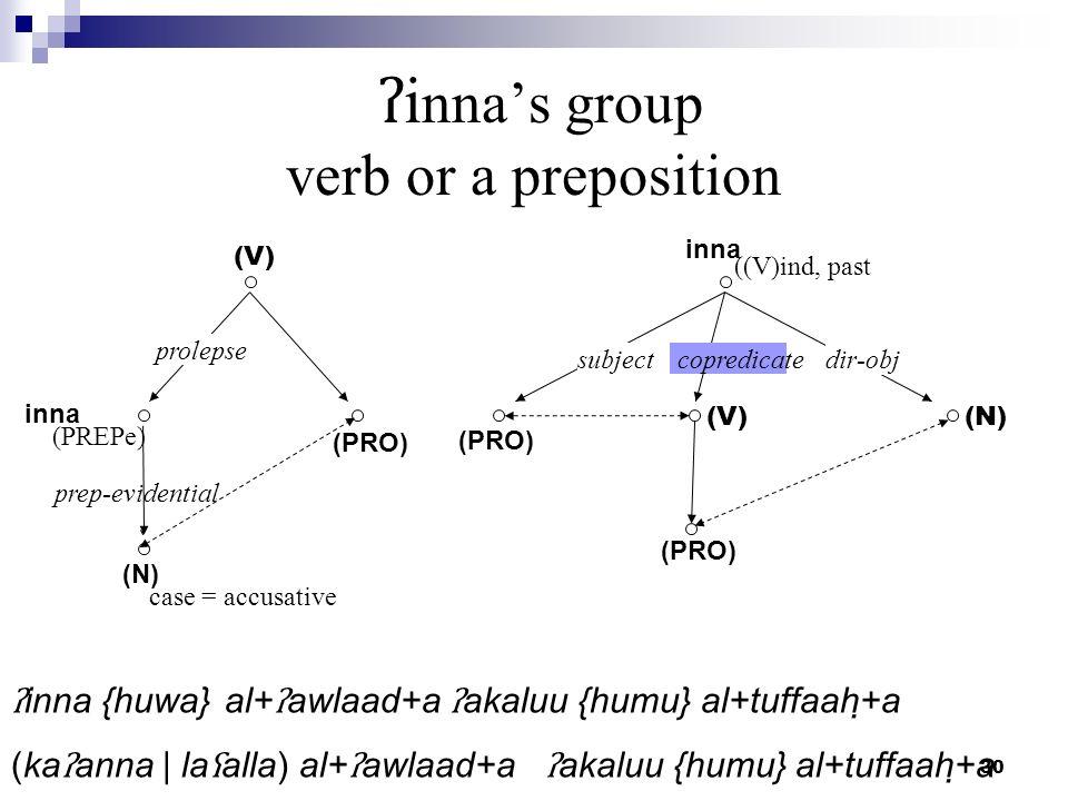 30 ʔ i nnas group verb or a preposition inna subject (PRO) copredicate (V) dir-obj (N) (PRO) ((V)ind, past ʔ inna {huwa}al+ ʔ awlaad+a ʔ akaluu {humu}