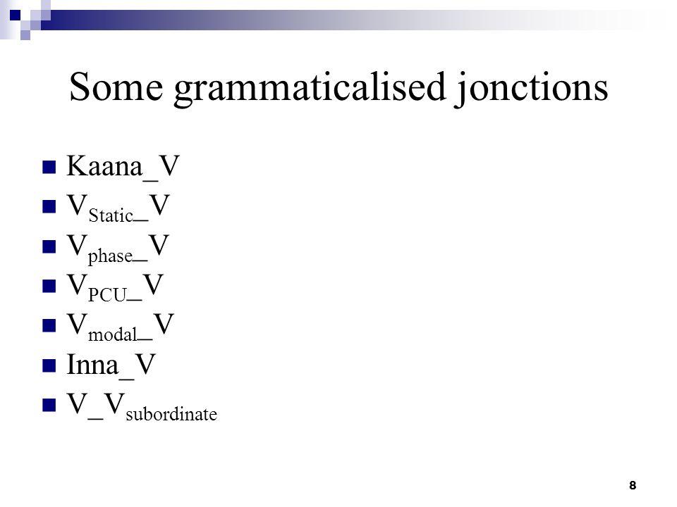 8 Some grammaticalised jonctions Kaana_V V Static _V V phase _V V PCU _V V modal _V Inna_V V_V subordinate