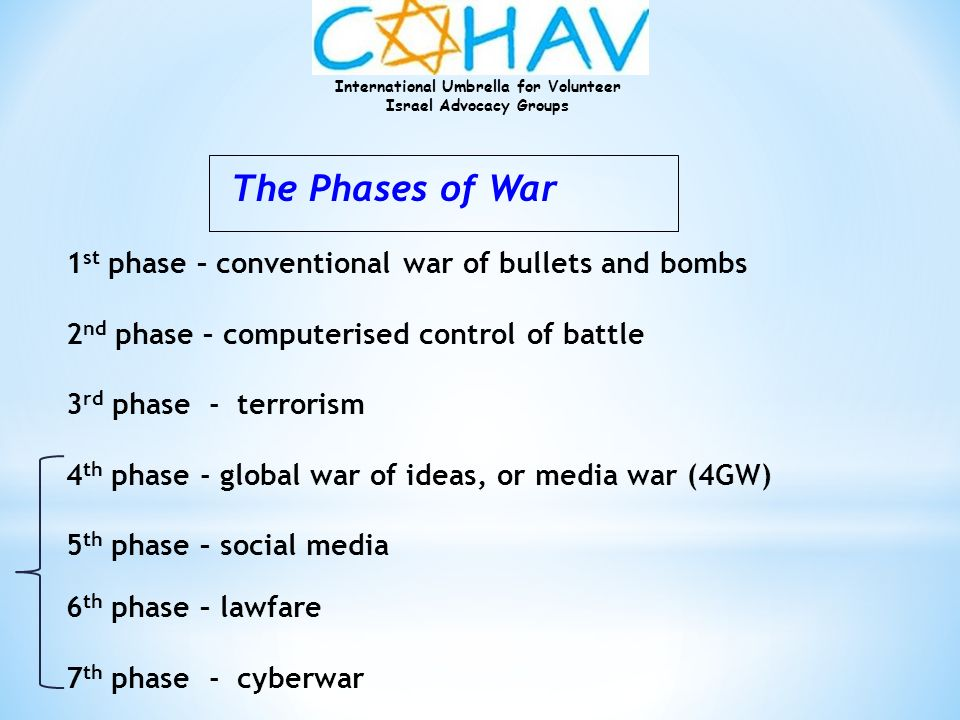 International Umbrella for Volunteer Israel Advocacy Groups The Phases of War 1 st phase – conventional war of bullets and bombs 2 nd phase – computer