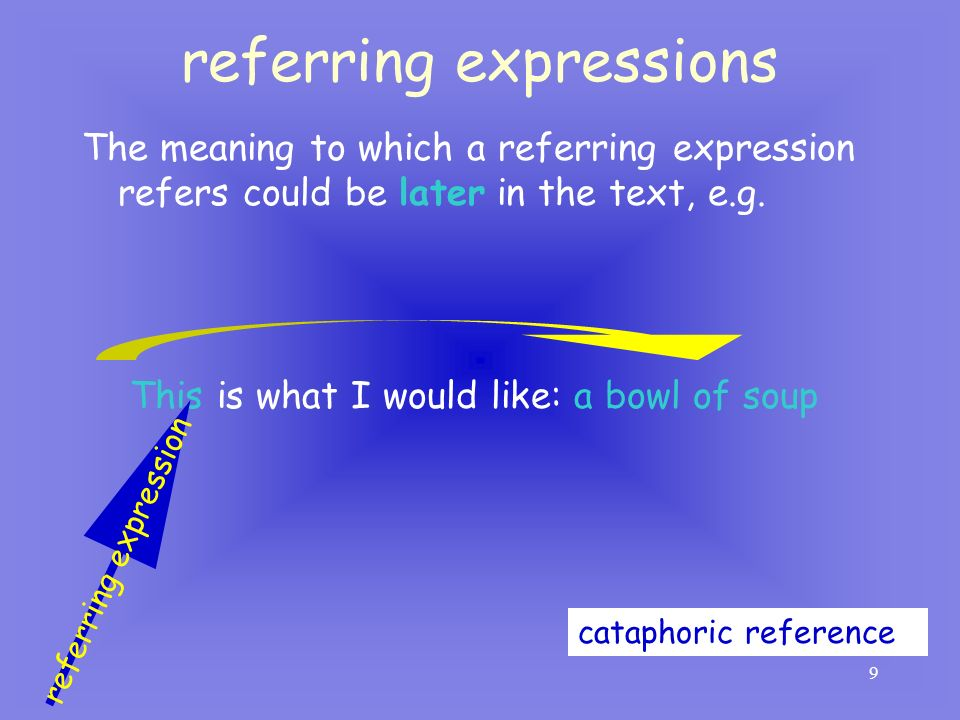 9 The meaning to which a referring expression refers could be later in the text, e.g. This is what I would like: a bowl of soup referring expression r