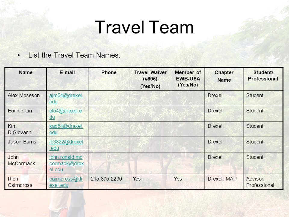 Travel Team List the Travel Team Names: NameE-mailPhoneTravel Waiver (#605) (Yes/No) Member of EWB-USA (Yes/No) Chapter Name Student/ Professional Alex Mosesonajm54@drexel.