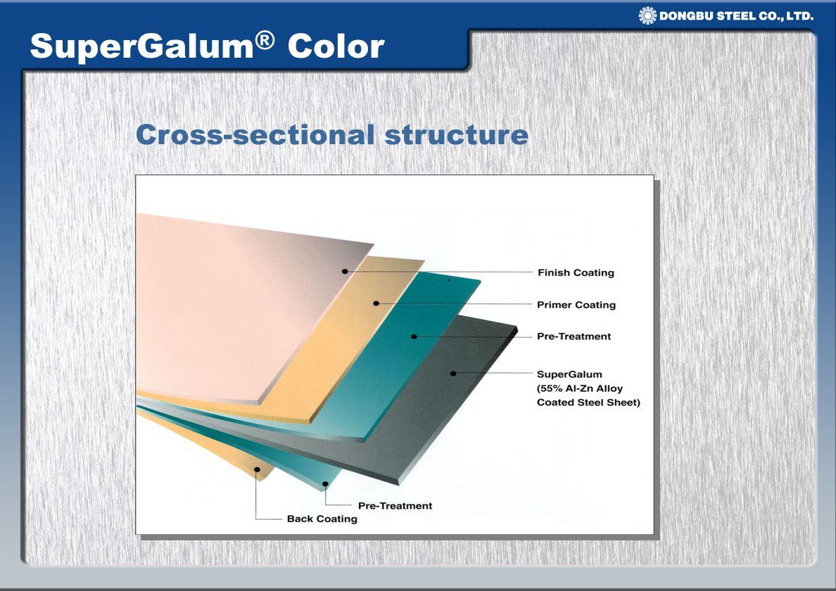 SuperGalum® Color Cross-sectional structure SuperGalum® Color