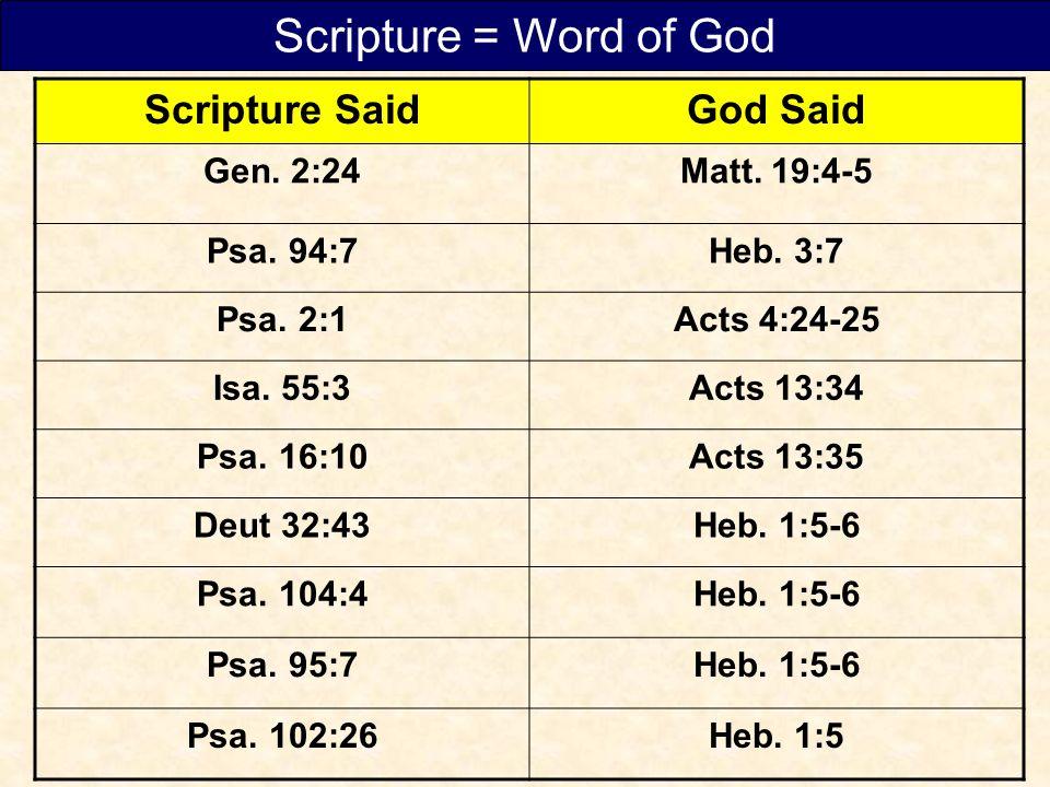 Scripture SaidGod Said Gen. 2:24Matt. 19:4-5 Psa.