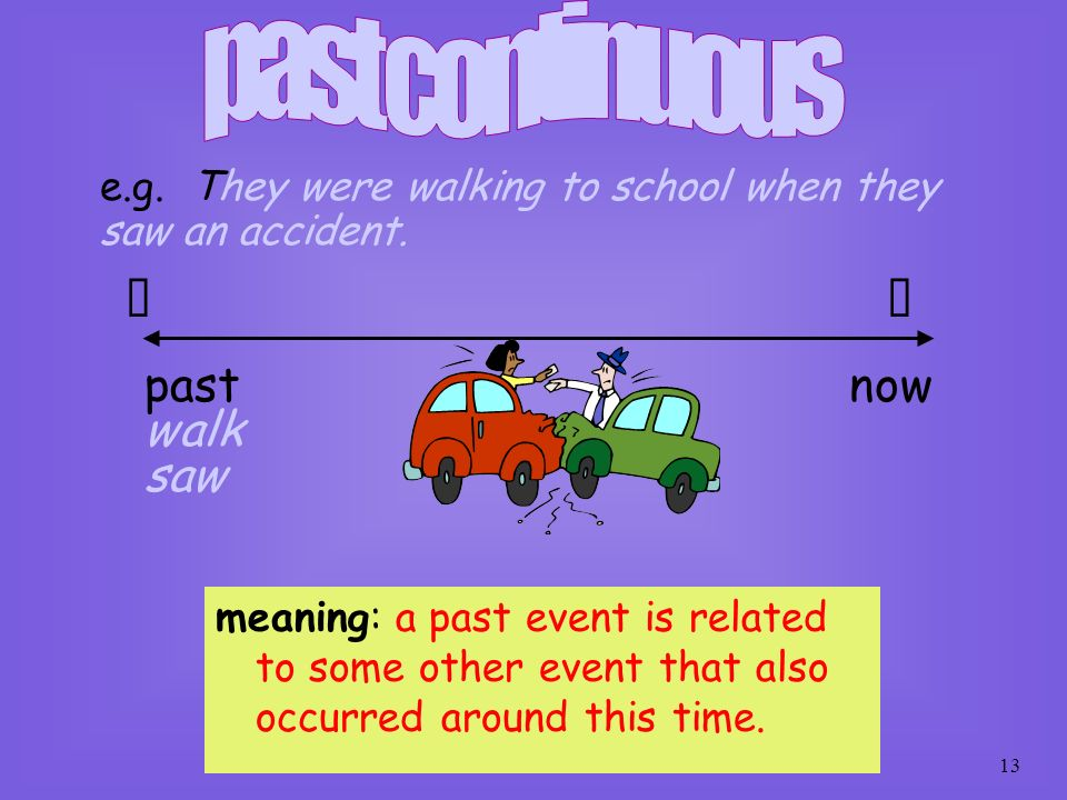12 2. past continuous tense consists of: be (past) + V-ing (pres. part.) e.g. They were walking to school