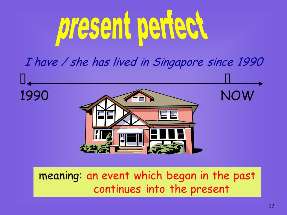 14 the present perfect tense is formed by: e.g. I have/ she has been ill since last Saturday. have (pres.) + V-ed (past participle)
