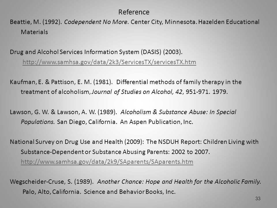 Reference Beattie, M. (1992). Codependent No More. Center City, Minnesota. Hazelden Educational Materials Drug and Alcohol Services Information System