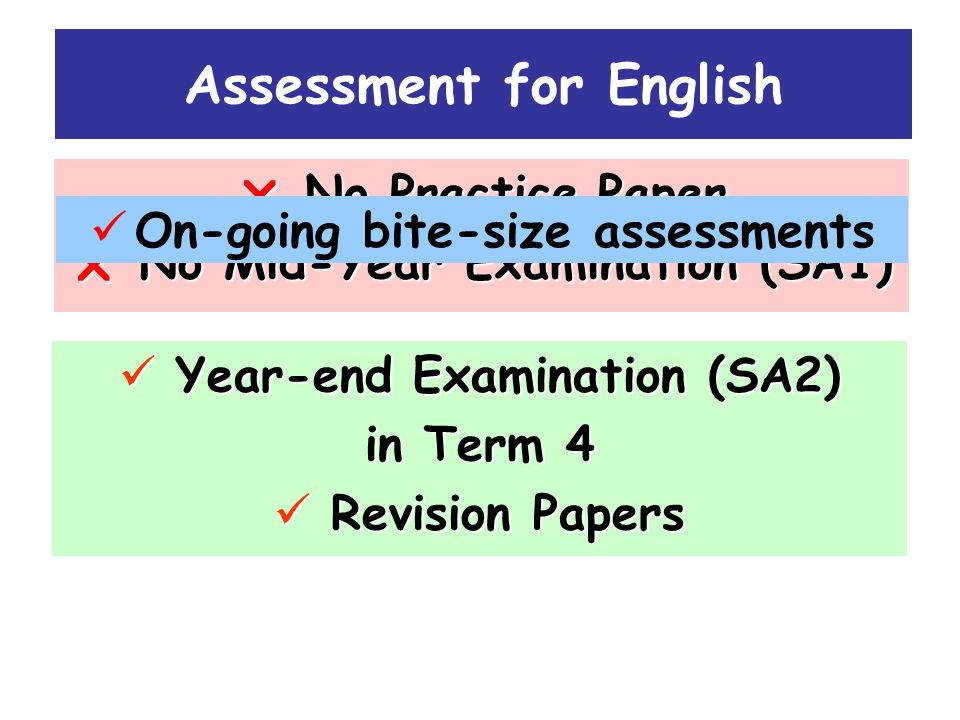 Assessment for English No Practice Paper No Practice Paper No Mid-Year Examination (SA1) No Mid-Year Examination (SA1) Year-end Examination (SA2) Year-end Examination (SA2) in Term 4 Revision Papers Revision Papers On-going bite-size assessments