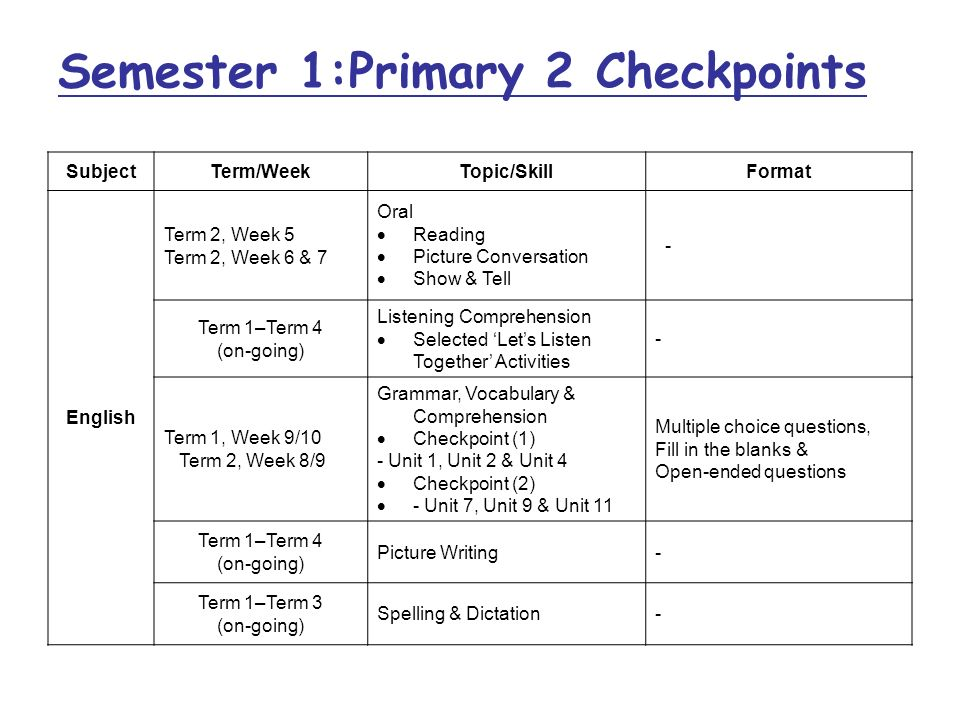 Semester 1:Primary 2 Checkpoints SubjectTerm/WeekTopic/SkillFormat English Term 2, Week 5 Term 2, Week 6 & 7 Oral Reading Picture Conversation Show &