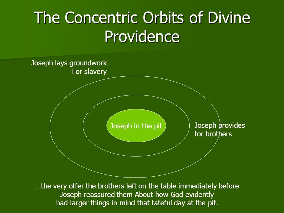 The Concentric Orbits of Divine Providence Joseph in the pit Joseph provides for brothers Joseph lays groundwork For slavery …the very offer the broth