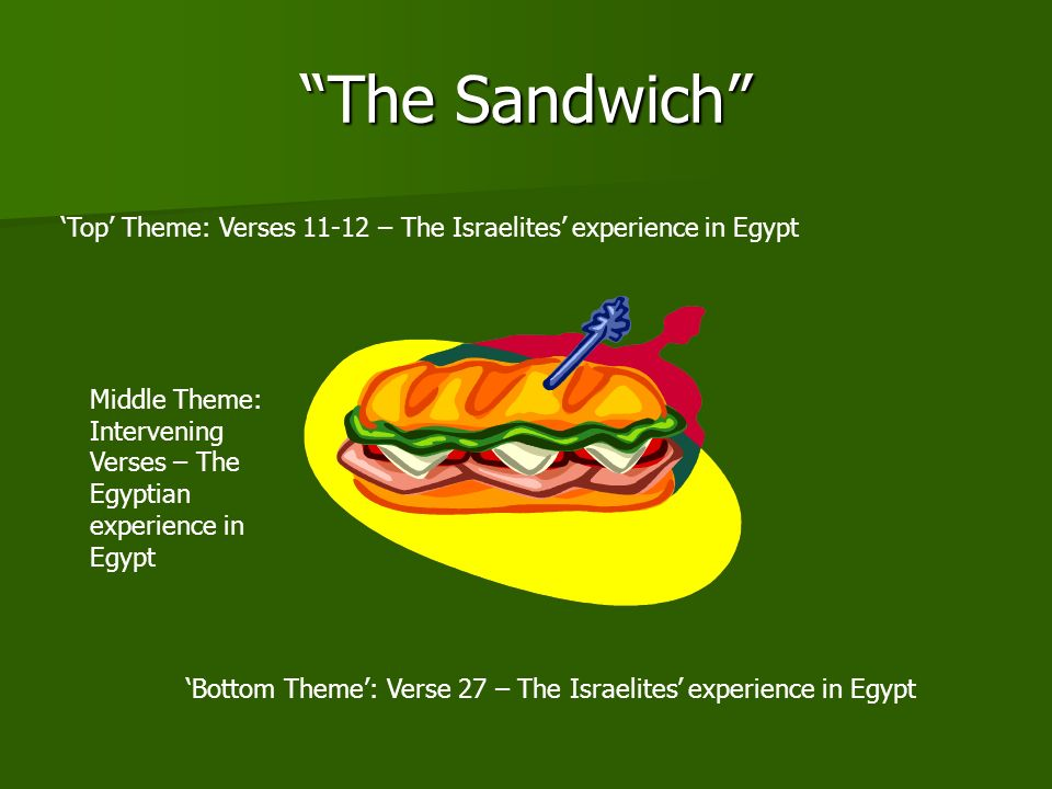 The Sandwich Top Theme: Verses 11-12 – The Israelites experience in Egypt Bottom Theme: Verse 27 – The Israelites experience in Egypt Middle Theme: In