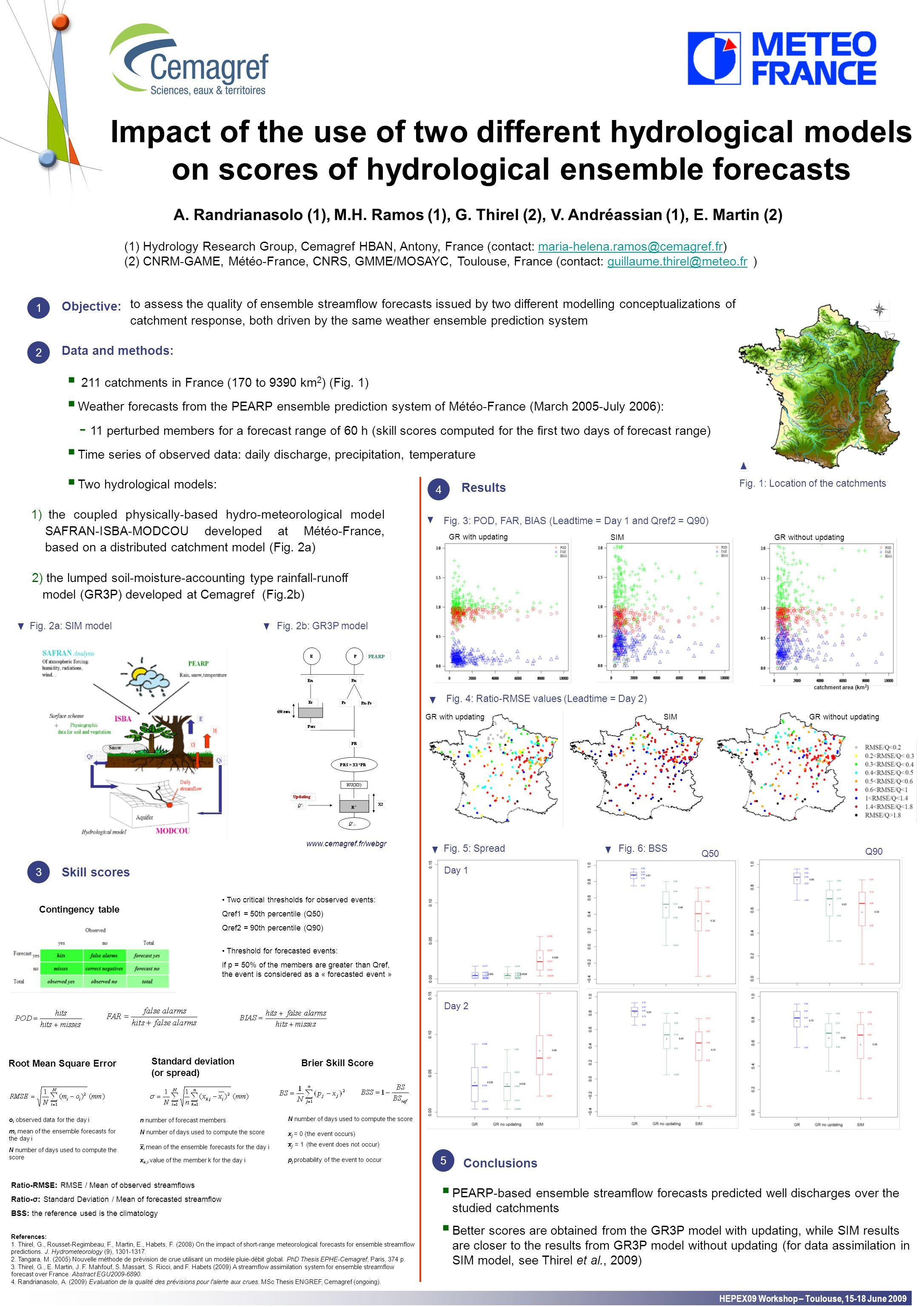 A. Randrianasolo (1), M.H. Ramos (1), G. Thirel (2), V. Andréassian (1), E. Martin (2) (1) Hydrology Research Group, Cemagref HBAN, Antony, France (co
