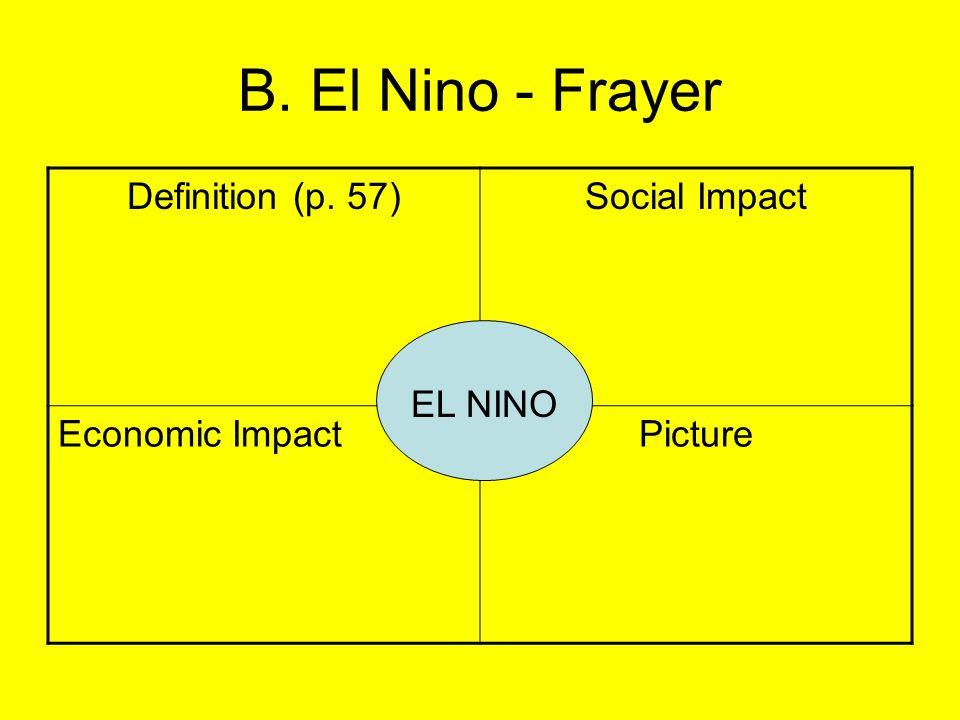 El Nino – Cut away box Add a cut-away box in the Pacific Ocean that explains El Ninos effects on Latin America.