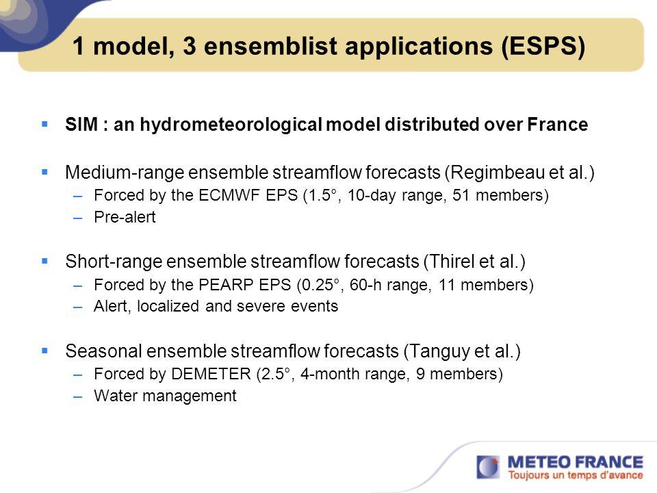 1 model, 3 ensemblist applications (ESPS) SIM : an hydrometeorological model distributed over France Medium-range ensemble streamflow forecasts (Regim
