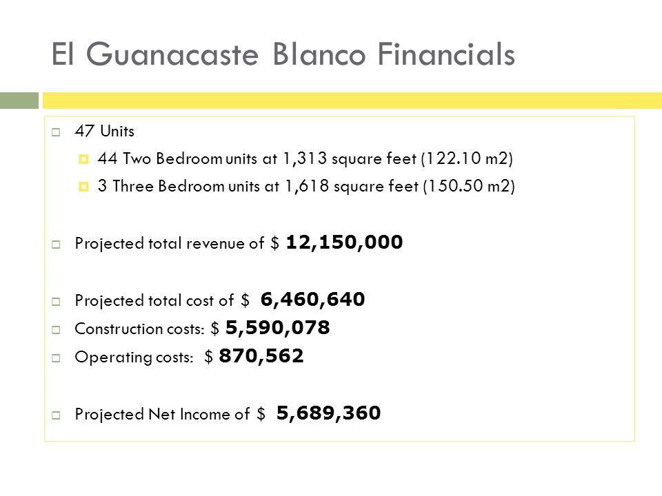 El Guanacaste Blanco Financials 47 Units 44 Two Bedroom units at 1,313 square feet (122.10 m2) 3 Three Bedroom units at 1,618 square feet (150.50 m2) Projected total revenue of $ 12,150,000 Projected total cost of $ 6,460,640 Construction costs: $ 5,590,078 Operating costs: $ 870,562 Projected Net Income of $ 5,689,360