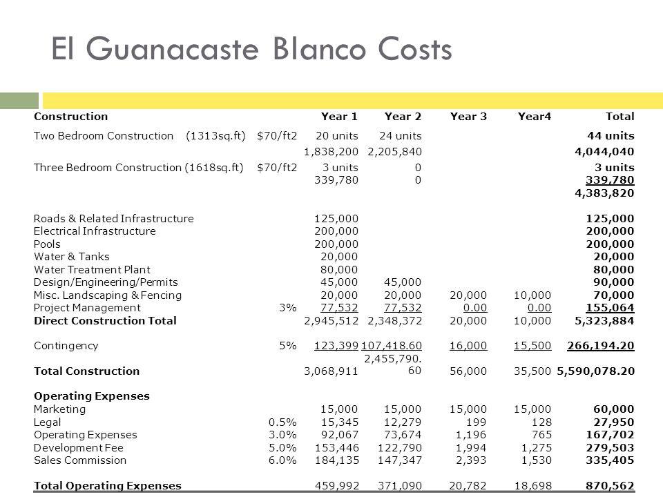 El Guanacaste Blanco Costs ConstructionYear 1Year 2Year 3Year4Total Two Bedroom Construction (1313sq.ft)$70/ft220 units24 units44 units 1,838,2002,205
