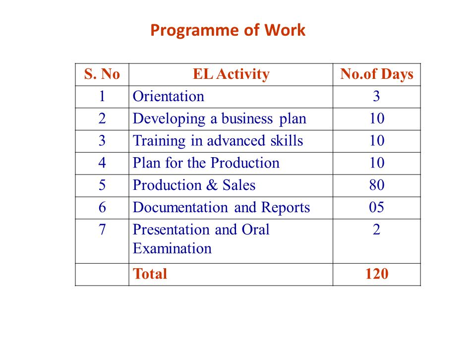 Programme of Work S.