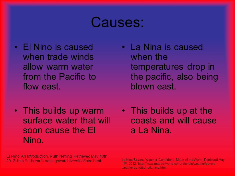 Time Pattern El Nino usually lasts from a year to two years.