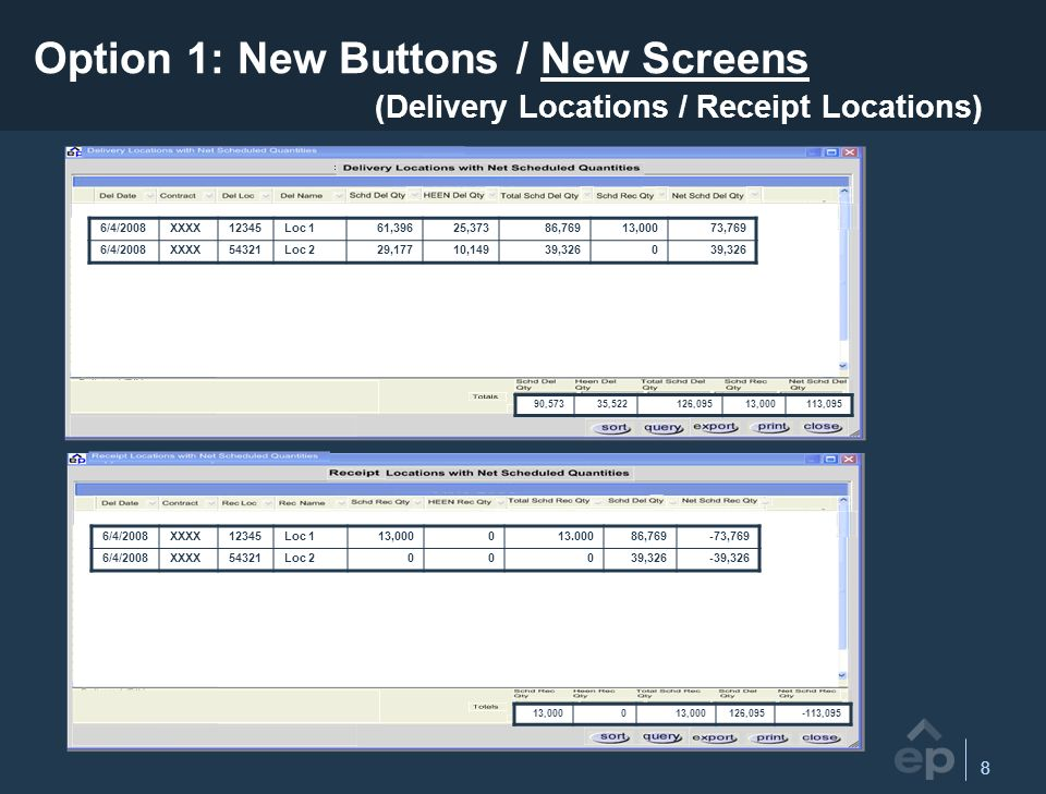 8 Option 1: New Buttons / New Screens (Delivery Locations / Receipt Locations) 6/4/2008XXXX12345Loc 161,39625,37386,76913,00073,769 6/4/2008XXXX54321Loc 229,17710,14939,3260 90,57335,522126,09513,000113,095 6/4/2008XXXX12345Loc 113,000013.00086,769-73,769 6/4/2008XXXX54321Loc 200039,326-39,326 13,0000 126,095-113,095