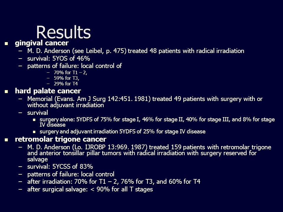 Results gingival cancer gingival cancer –M. D. Anderson (see Leibel, p. 475) treated 48 patients with radical irradiation –survival: 5YOS of 46% –patt