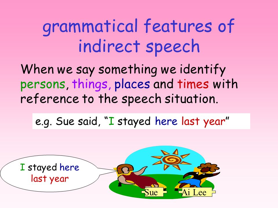 indirect speech: reporting someones meaning John said (that) he was going home. The two clauses – who said + what they said – cannot occur in any orde