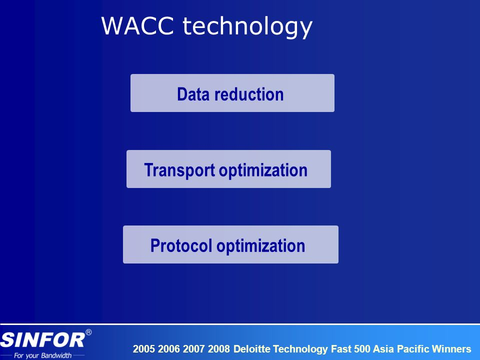 2005 2006 2007 2008 Deloitte Technology Fast 500 Asia Pacific Winners WACC technology Data reduction Transport optimization Protocol optimization