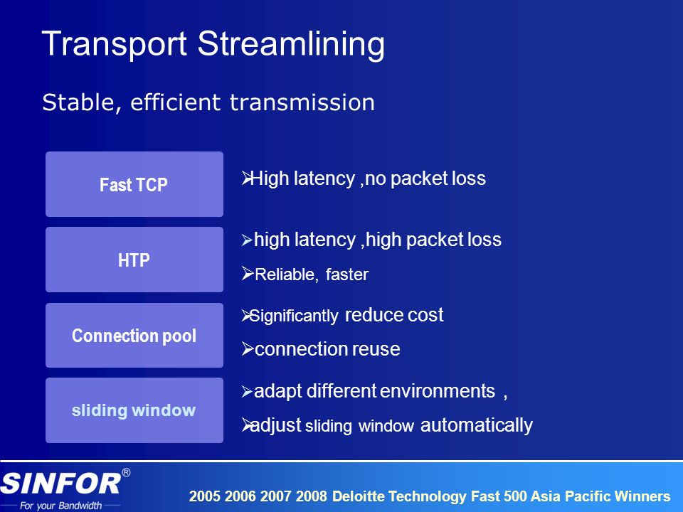 2005 2006 2007 2008 Deloitte Technology Fast 500 Asia Pacific Winners Transport Streamlining Stable, efficient transmission Fast TCP HTP Connection pool High latency,no packet loss high latency,high packet loss Reliable, faster Significantly reduce cost connection reuse sliding window adapt different environments adjust sliding window automatically