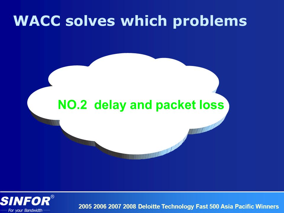 2005 2006 2007 2008 Deloitte Technology Fast 500 Asia Pacific Winners NO.2 delay and packet loss WACC solves which problems