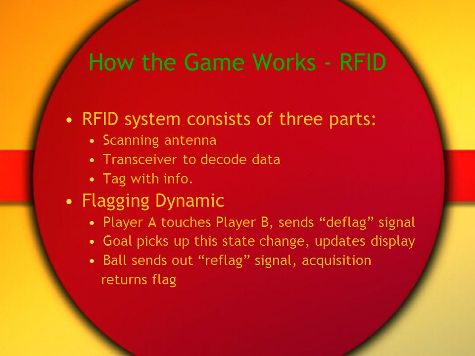 How the Game Works - RFID RFID system consists of three parts: Scanning antenna Transceiver to decode data Tag with info.