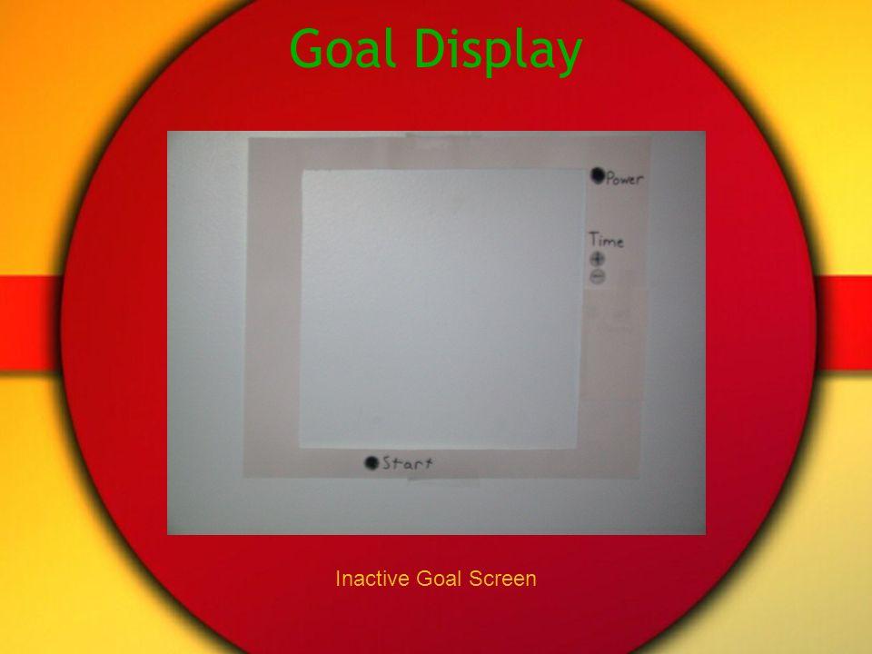Goal Display Inactive Goal Screen
