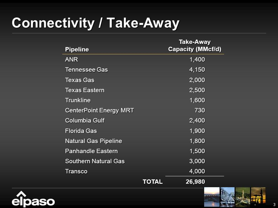 3 Connectivity / Take-Away PipelineTake-Away Capacity (MMcf/d) ANR1,400 Tennessee Gas 4,150 Texas Gas 2,000 Texas Eastern 2,500 Trunkline1,600 CenterPoint Energy MRT 730 Columbia Gulf 2,400 Florida Gas 1,900 Natural Gas Pipeline 1,800 Panhandle Eastern 1,500 Southern Natural Gas 3,000 3,000 Transco4,000 TOTAL26,980