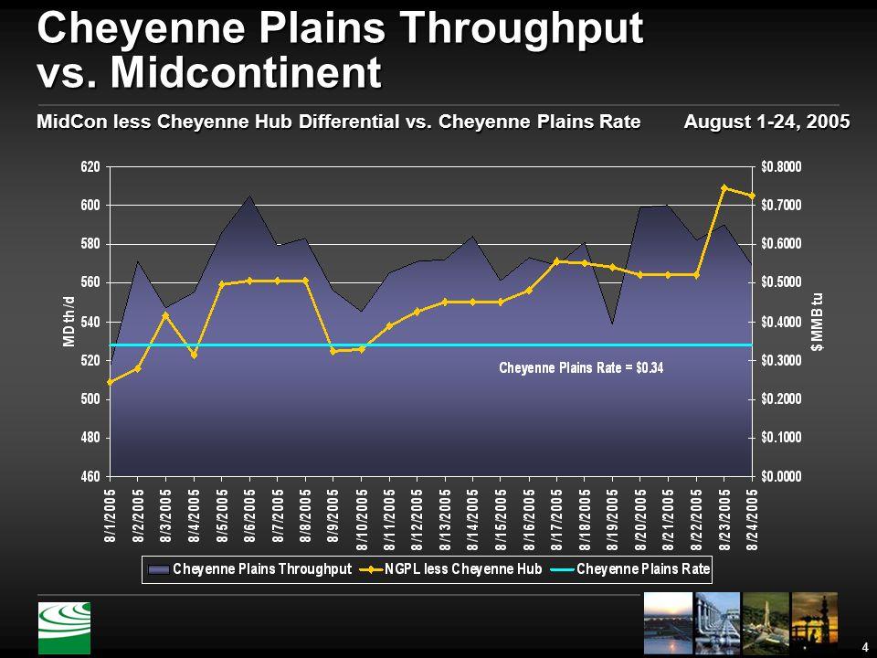 4 Cheyenne Plains Throughput vs. Midcontinent MidCon less Cheyenne Hub Differential vs. Cheyenne Plains Rate August 1-24, 2005
