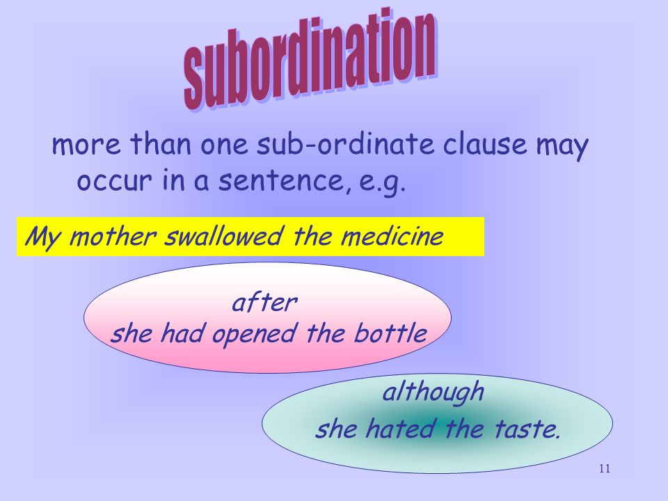 11 more than one sub-ordinate clause may occur in a sentence, e.g. My mother swallowed the medicine after she had opened the bottle although she hated