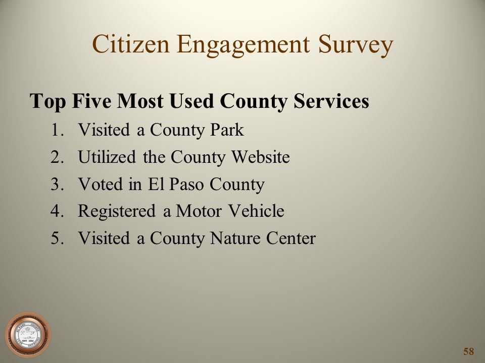 Citizen Engagement Survey Top Five Most Used County Services 1.Visited a County Park 2.Utilized the County Website 3.Voted in El Paso County 4.Registe