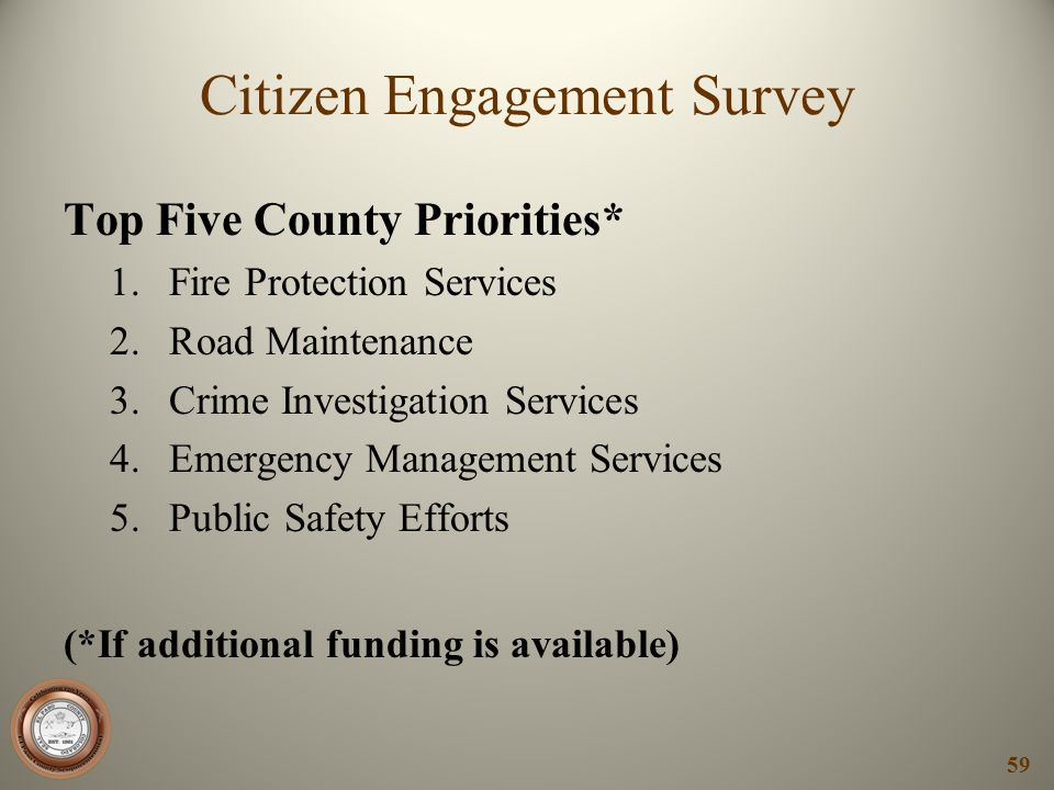 Citizen Engagement Survey Top Five County Priorities* 1.Fire Protection Services 2.Road Maintenance 3.Crime Investigation Services 4.Emergency Managem