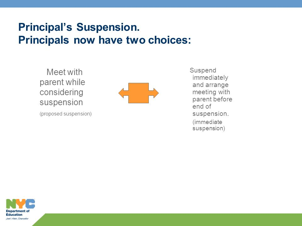 Principals Suspension. Principals now have two choices: Meet with parent while considering suspension (proposed suspension) Suspend immediately and ar