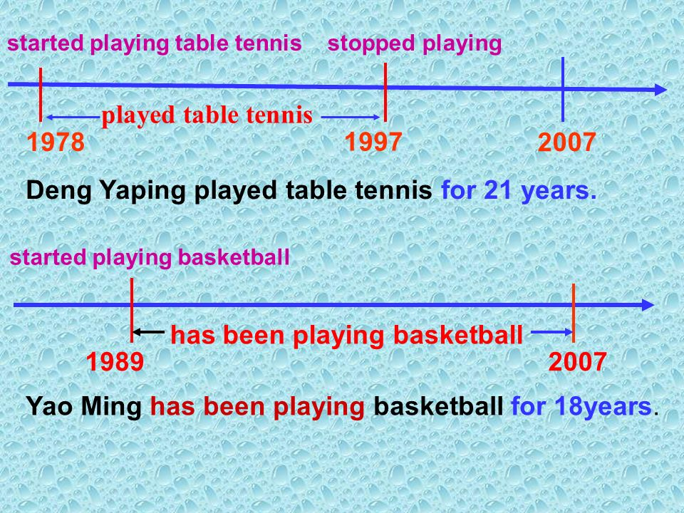Deng Yaping 1973: be born 1978 ~ 1997: play table tennis How long did Deng Yaping play table tennis .