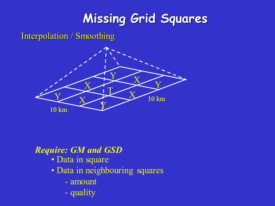 Missing Grid Squares Interpolation / Smoothing Data in square Data in neighbouring squares - amount - quality Require: GM and GSD T X Y X X X Y Y Y 10 km