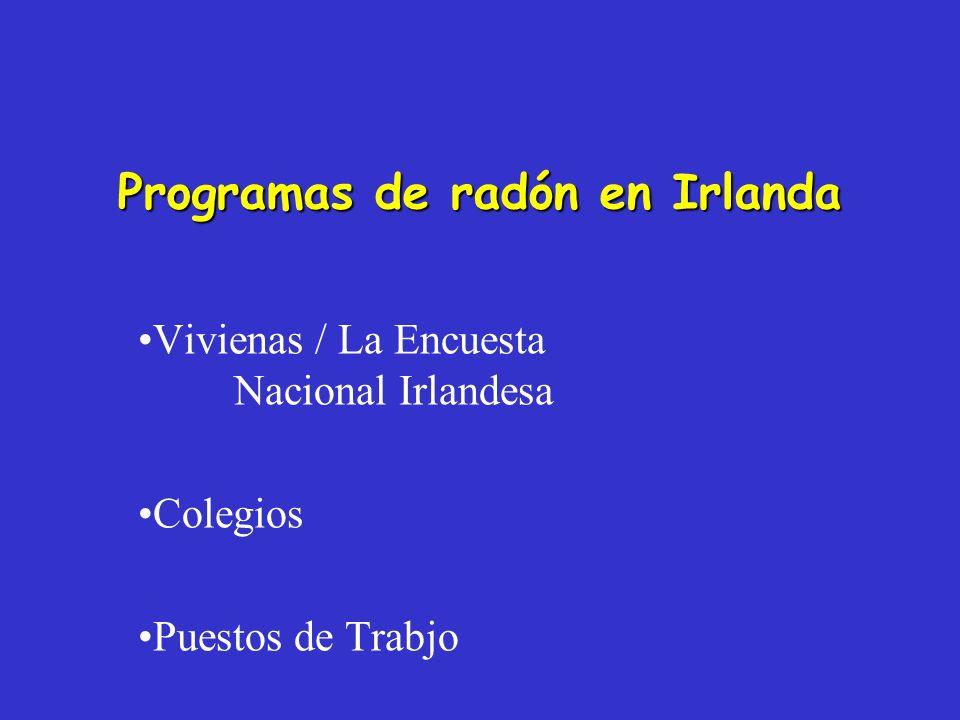Programas de radón en Irlanda Vivienas / La Encuesta Nacional Irlandesa Colegios Puestos de Trabjo