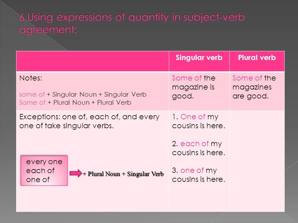 Singular verbPlural verb Notes: some of + Singular Noun + Singular Verb Some of + Plural Noun + Plural Verb Some of the magazine is good. Some of the