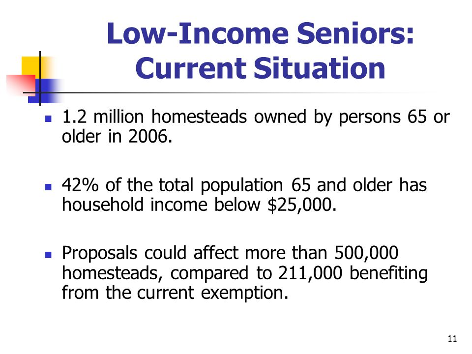 11 Low-Income Seniors: Current Situation 1.2 million homesteads owned by persons 65 or older in 2006. 42% of the total population 65 and older has hou