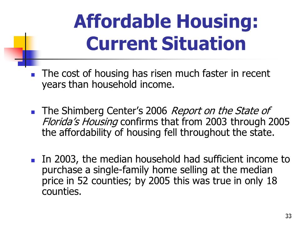 33 Affordable Housing: Current Situation The cost of housing has risen much faster in recent years than household income. The Shimberg Centers 2006 Re