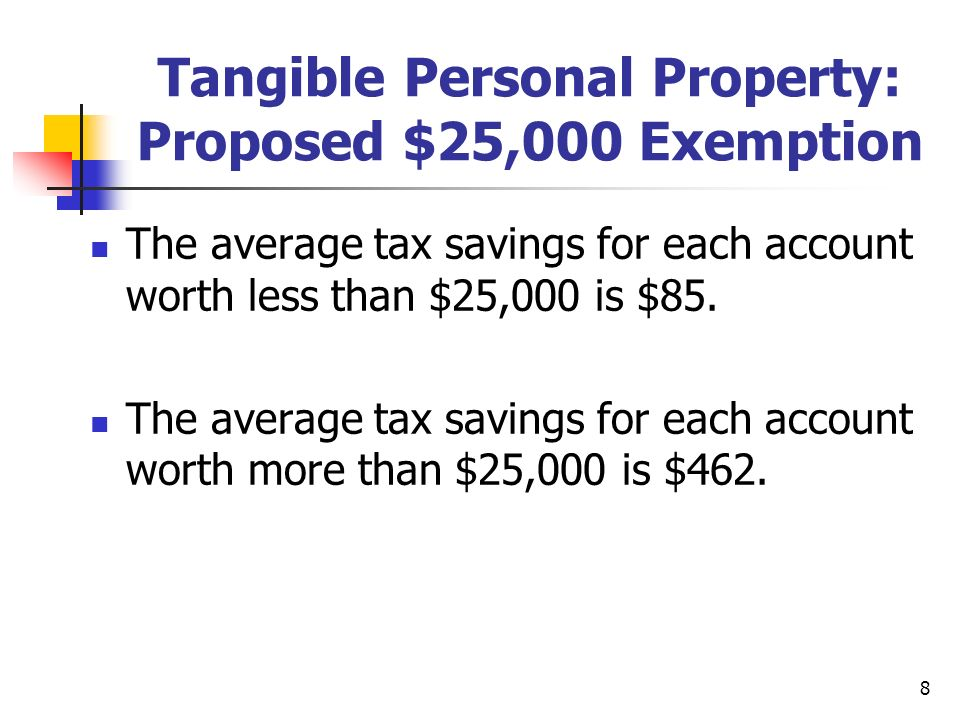 8 Tangible Personal Property: Proposed $25,000 Exemption The average tax savings for each account worth less than $25,000 is $85. The average tax savi