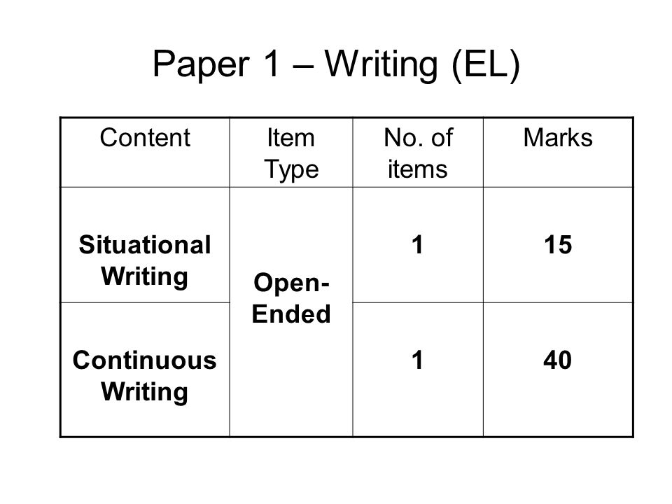 Paper 1 – Writing (EL) ContentItem Type No. of items Marks Situational Writing Open- Ended 115 Continuous Writing 140