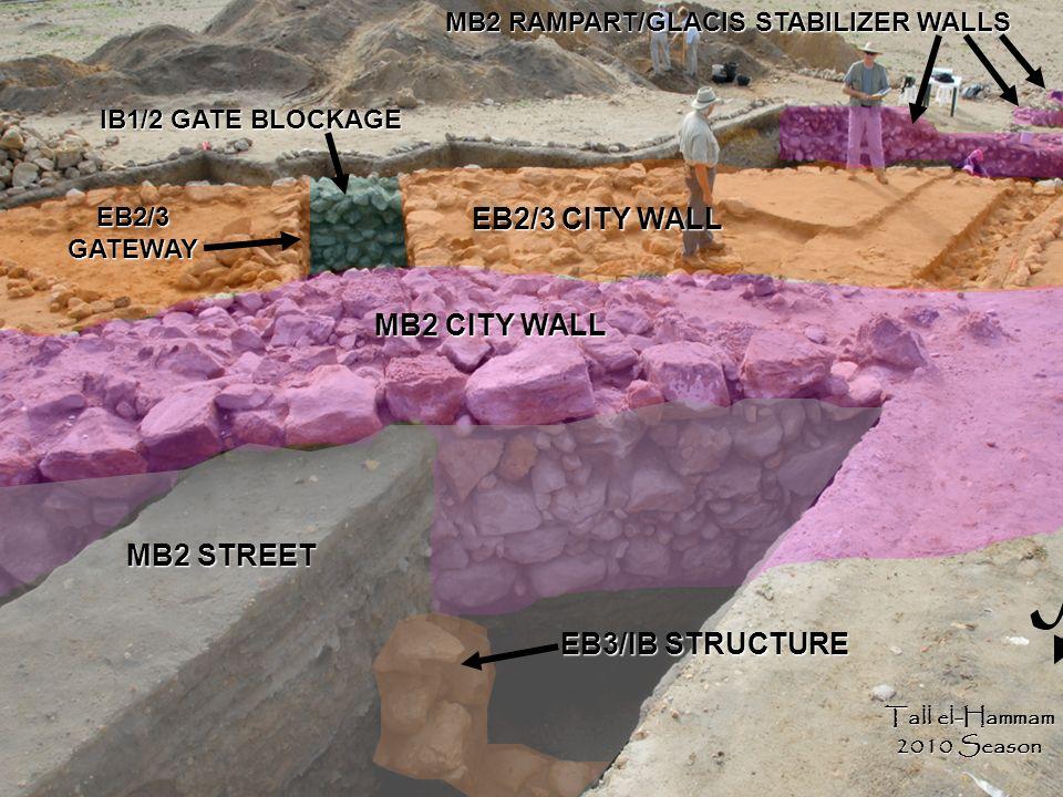 MB2 RAMPART/GLACIS STABILIZER WALLS IB1/2 GATE BLOCKAGE MB2 STREET EB3/IB STRUCTURE MB2 CITY WALL EB2/3 CITY WALL EB2/3 GATEWAY Tall el-Hammam 2010 Se