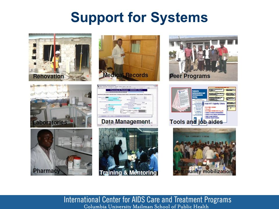 Support for Systems