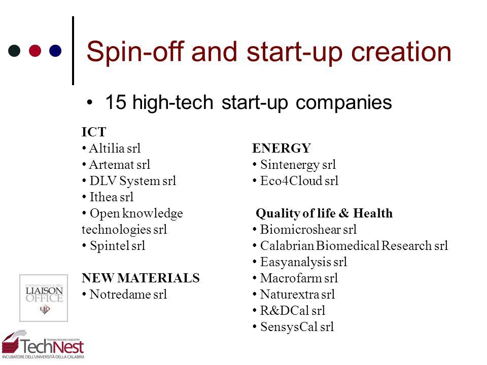 Spin-off and start-up creation 15 high-tech start-up companies ICT Altilia srl Artemat srl DLV System srl Ithea srl Open knowledge technologies srl Sp